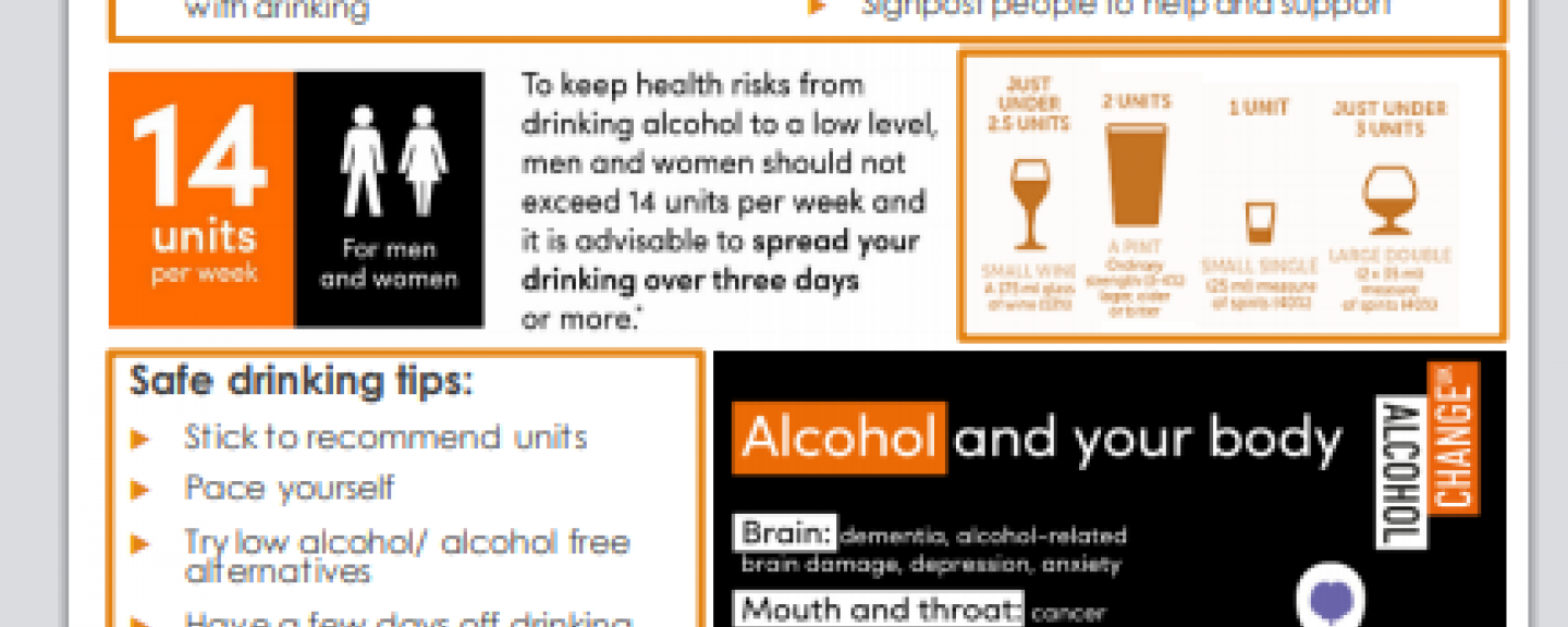 awareness alcohol